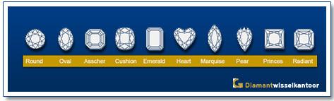 Diamant-slijpvormen