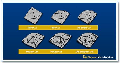 Verschillende-oude-diamant-slijpvormen