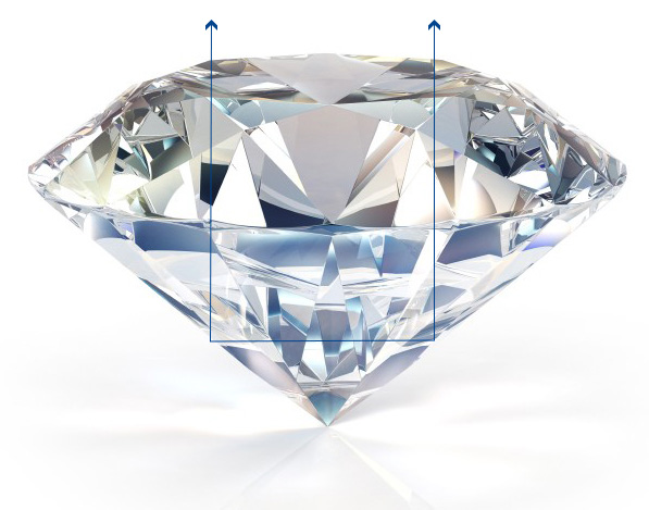diamond-ideal-excellent-very-good-cut