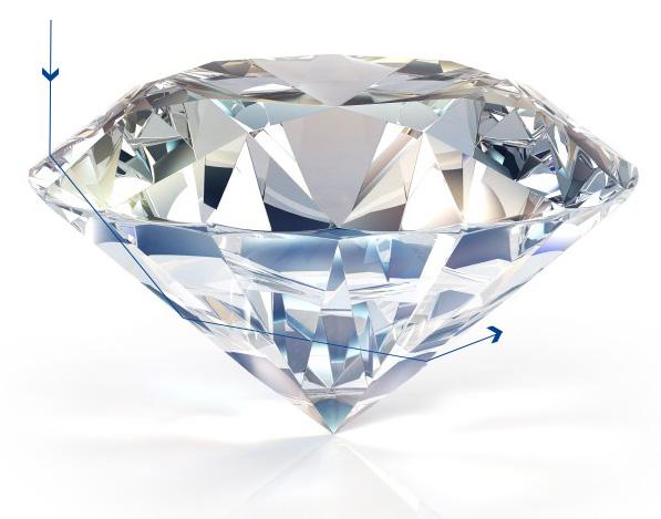 diamant-te-lang-geslepen