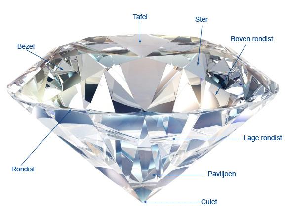 diamant-briljant-geslepen-vooraanzicht
