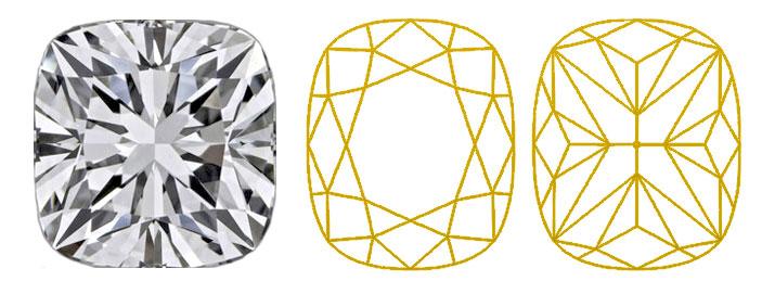 Cushion-geslepen-X-factor-diamant