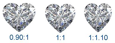 Verschillende-ratio's-hart-geslepen-diamant