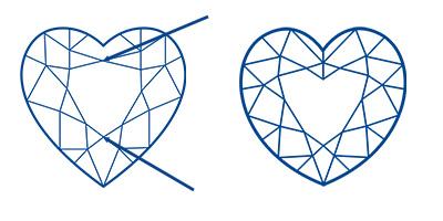 Diamantwisselkantoor-verschillende-facetten-hart-geslepen-diamant
