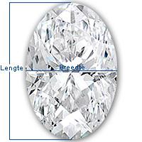 Ovaal-diamant-verhouding