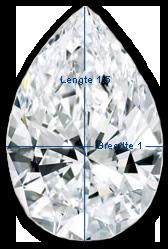 Hoogte-en-breedte-ratio-peer-geslepen-diamant