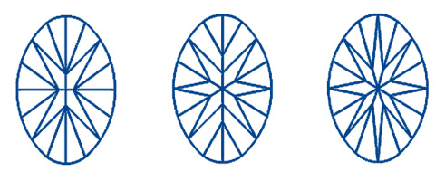 diamantwisselkantoor-ovaal-geslepen-diamant-verschillende-facetten