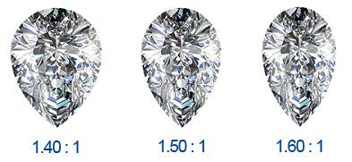 Peer-geslepen-diamant-ratio