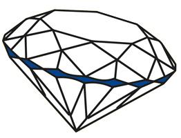Diamantwisselkantoor-Diamant-rondist