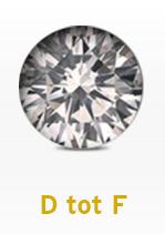 Diamantwisselkantoor-kleur D-tot-F