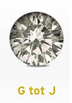 Diamantwisselkantoor-kleur G-tot-J