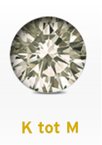 Diamantwisselkantoor-kleur K-tot-M