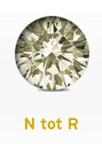 Diamantwisselkantoor-kleur N-tot-R