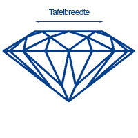 Diamantwisselkantoor-tafelbreedte-shallow-cut-diamant