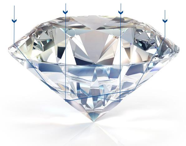 Goed-geslepen-symmetrische-diamant