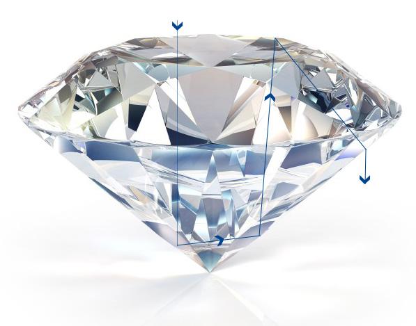 diamant-te-kort
