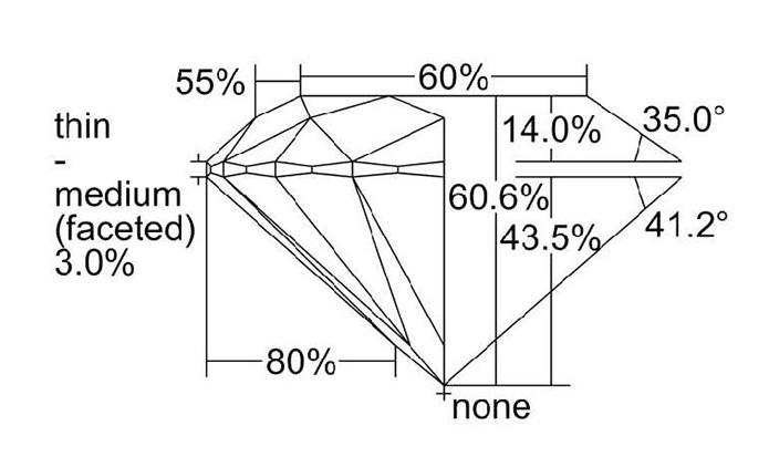 diamantwisselkantoor-certificaat-afbeelding-rondist-facet