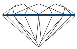 diamantwisselkantoor-rondist-facet-thin