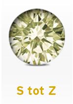Diamantwisselkantoor-kleur S-tot-Z
