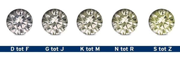 Diamantwisselkantoor-Kleur-van-de-diamant