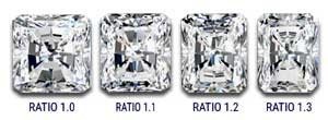 Ratio's-radiant-geslepen-diamant